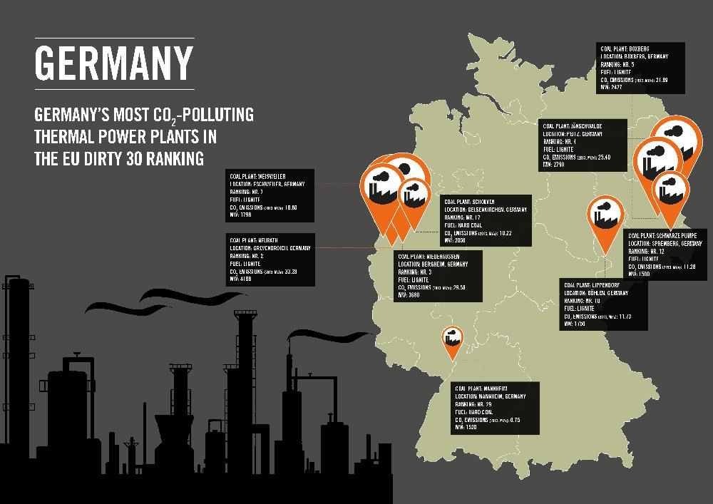 Eine Karte der schmutzigsten Kraftwerke Deutschlands, die zu den 30 schmutzigsten in der EU zählen.